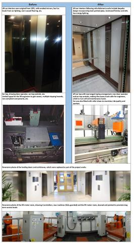 Lift Refurbishment Scheme